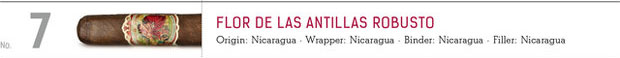 Shop now  Flor de las Antillas Robusto cigars online